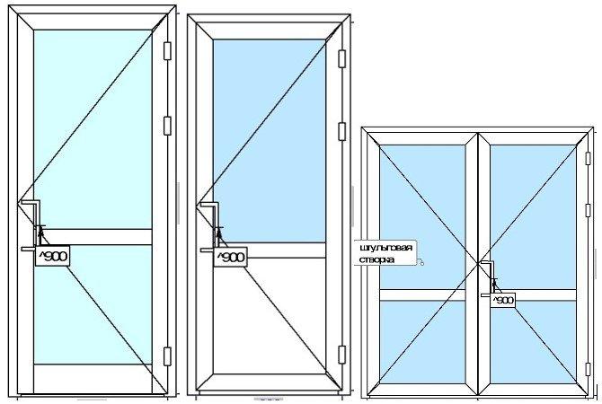 Конструкция входных алюминиевых дверей