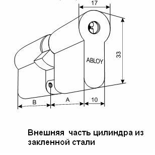 Личинки для алюминиевых дверей